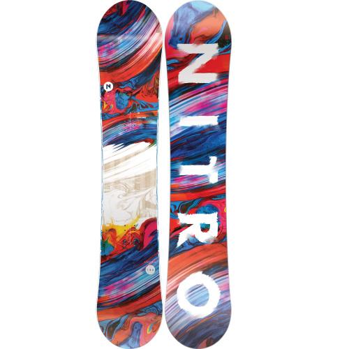 Boards - nitro LECTRA